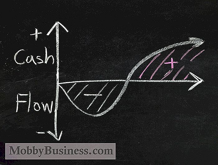 Cash Flow Management: Techniken und Tools